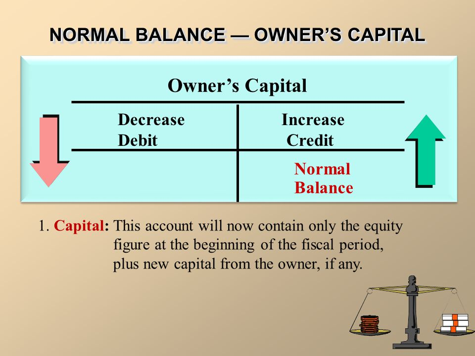 NORMAL BALANCE — OWNER'S CAPITAL Owner's Capital Decrease Increase Debit Credit Normal Balance 1. Capital: This account will now contain only the equi