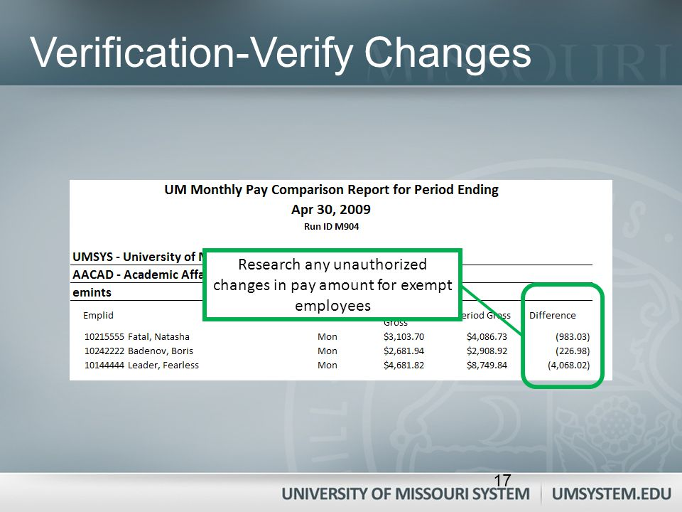 Verification-Verify Changes Research any unauthorized changes in pay amount for exempt employees 17