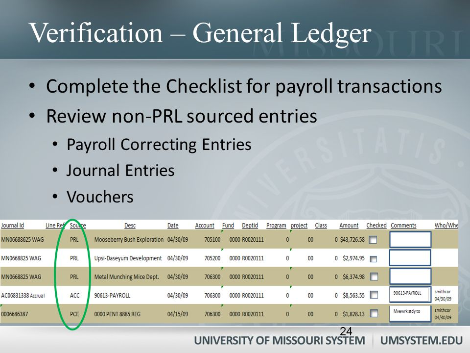 Verification – General Ledger Complete the Checklist for payroll transactions Review non-PRL sourced entries Payroll Correcting Entries Journal Entrie