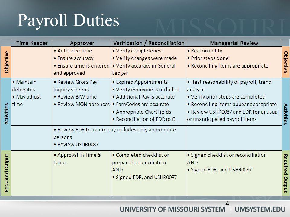4 Payroll Duties