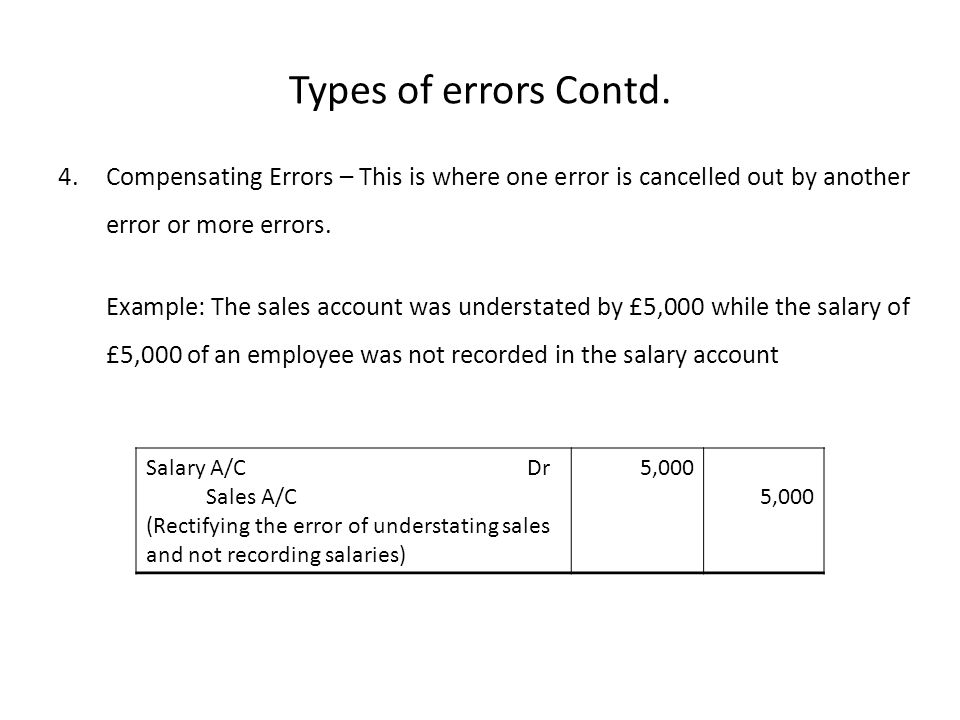 Types of errors Contd. 4.Compensating Errors – This is where one error is cancelled out by another error or more errors. Example: The sales account wa