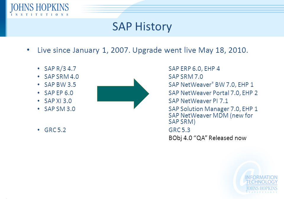 SAP History Live since January 1, 2007. Upgrade went live May 18, 2010.