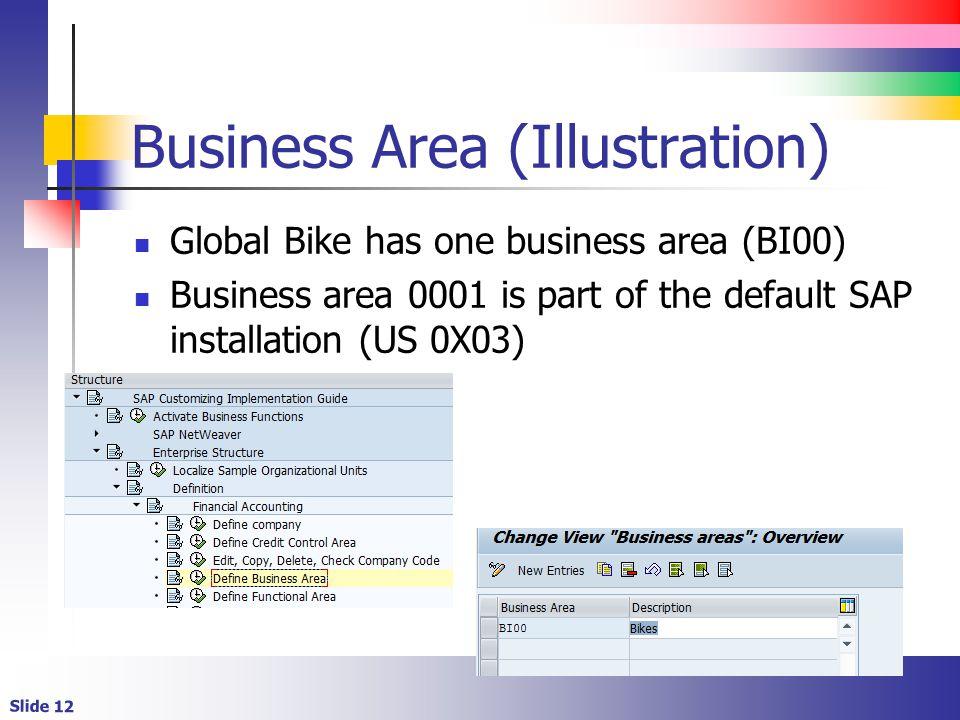 Slide 12 Business Area (Illustration) Global Bike has one business area (BI00) Business area 0001 is part of the default SAP installation (US 0X03)