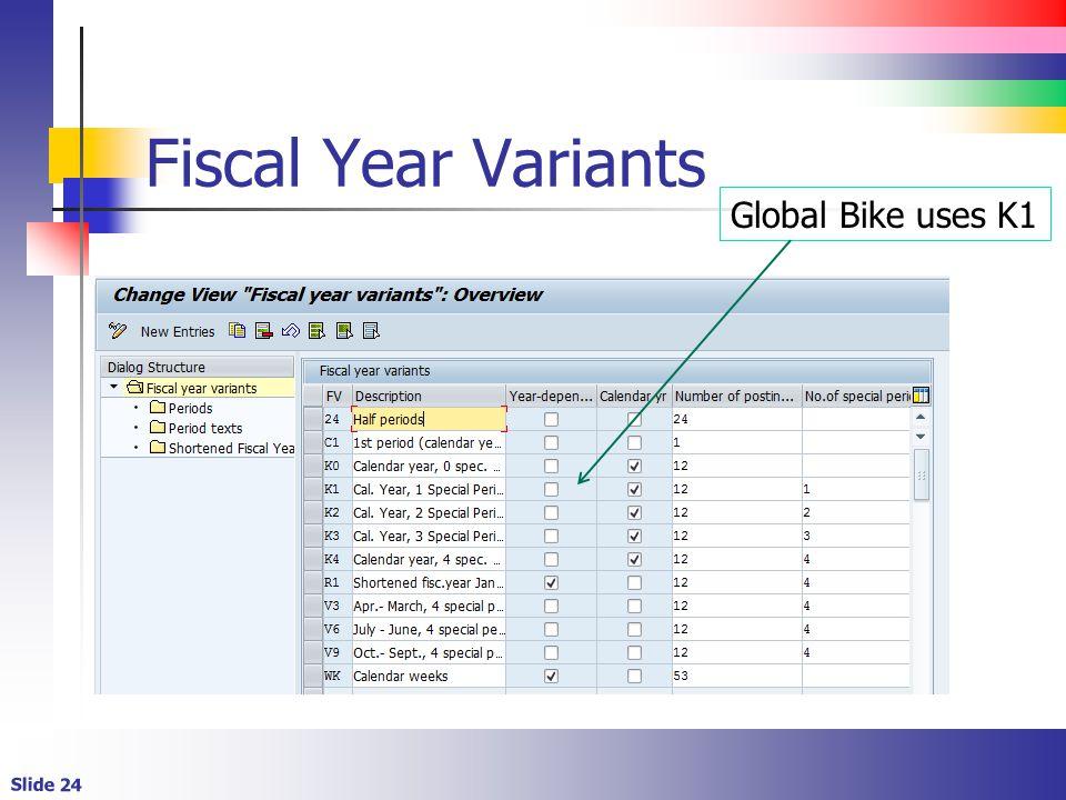 Slide 24 Fiscal Year Variants Global Bike uses K1