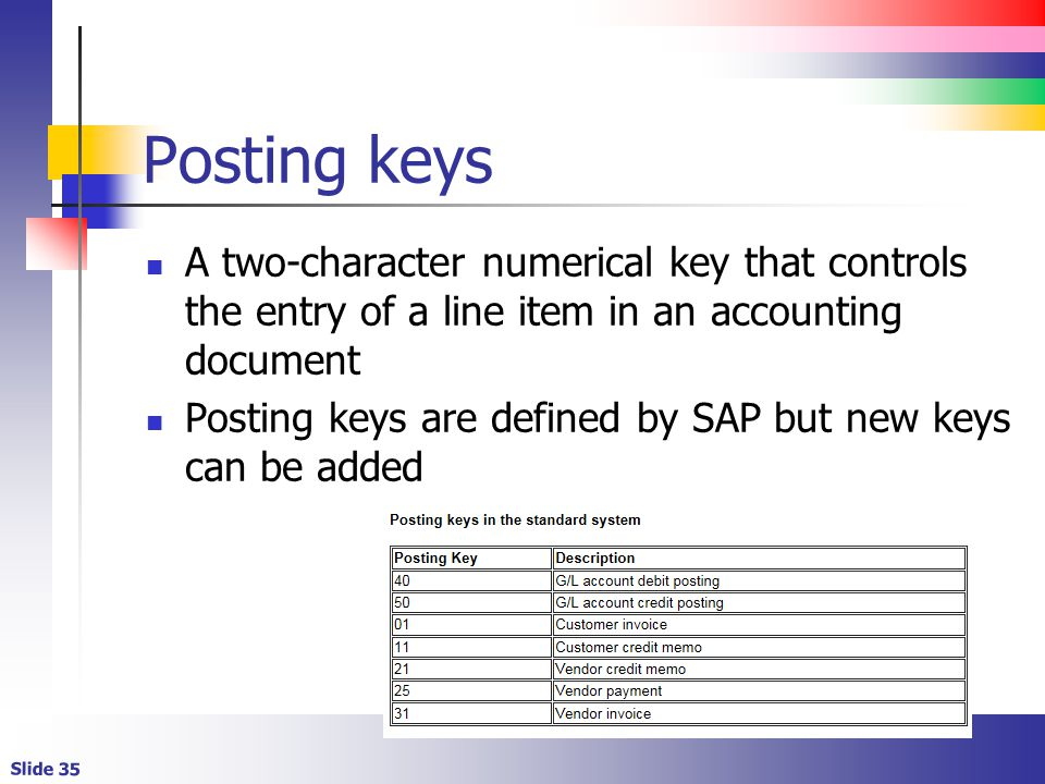 Slide 35 Posting keys A two-character numerical key that controls the entry of a line item in an accounting document Posting keys are defined by SAP b