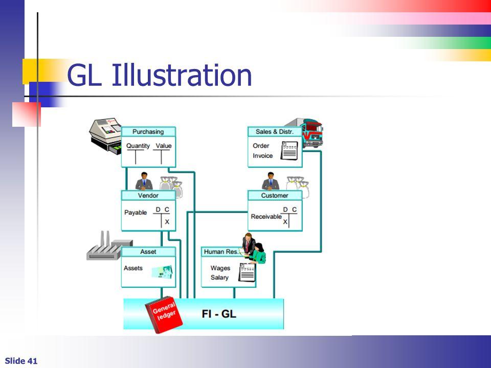 Slide 41 GL Illustration