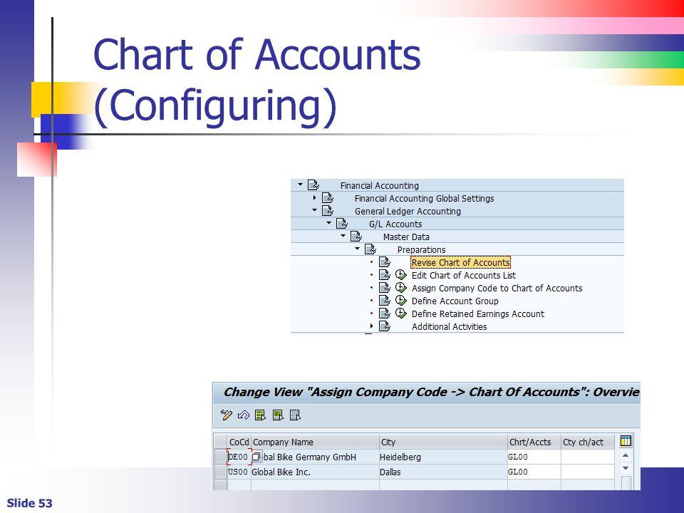 Slide 53 Chart of Accounts (Configuring)