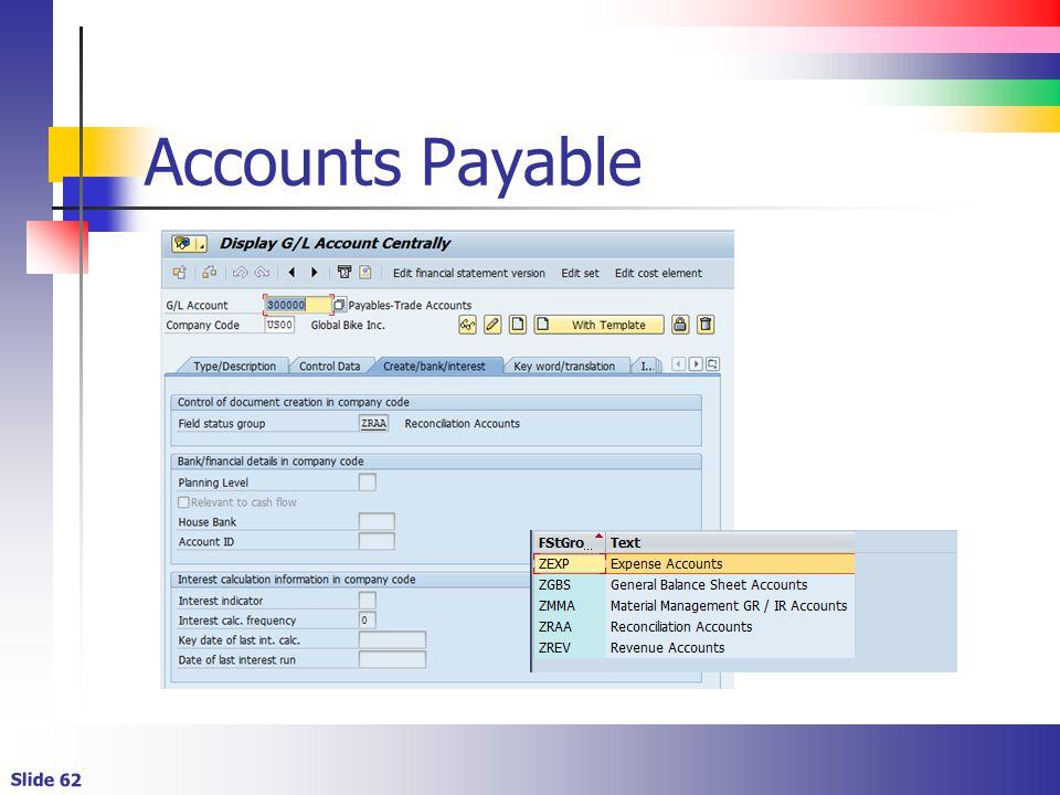 Slide 62 Accounts Payable