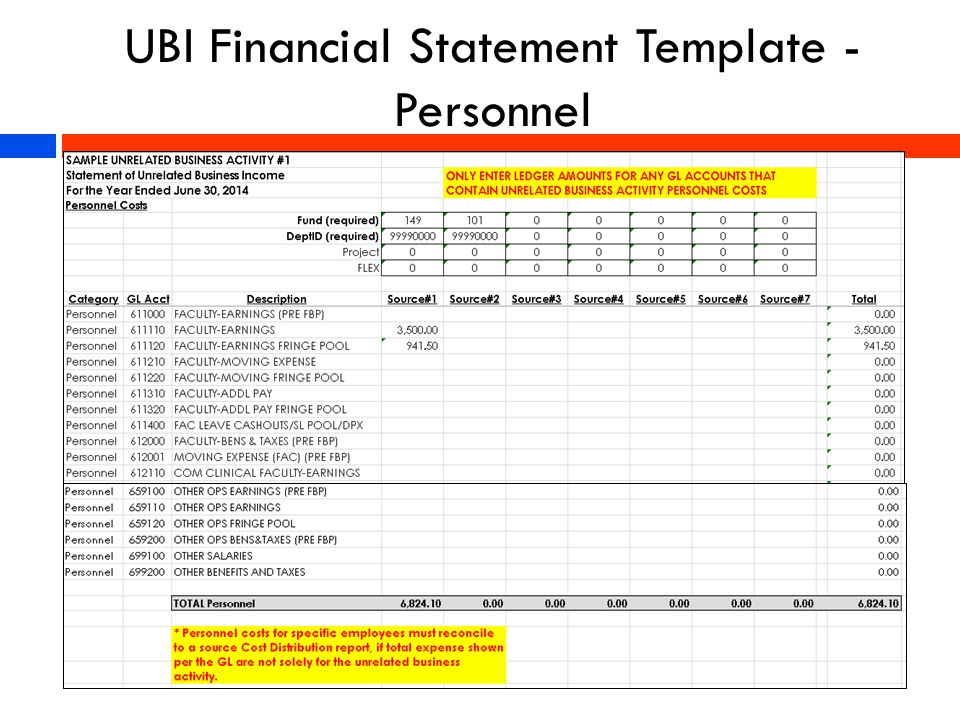 UBI Financial Statement Template - Personnel