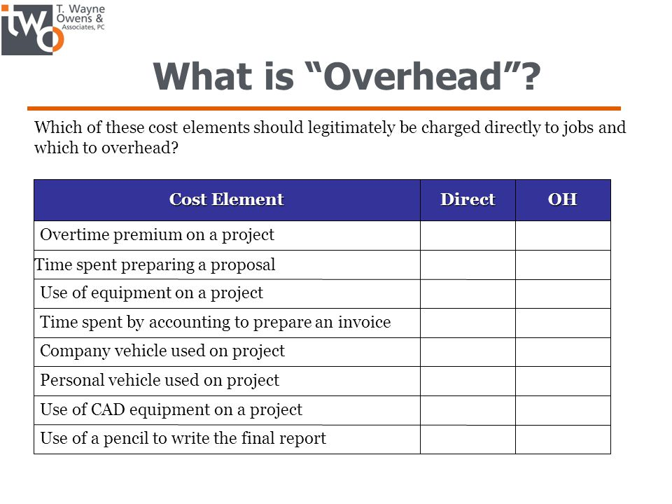 What is Overhead .