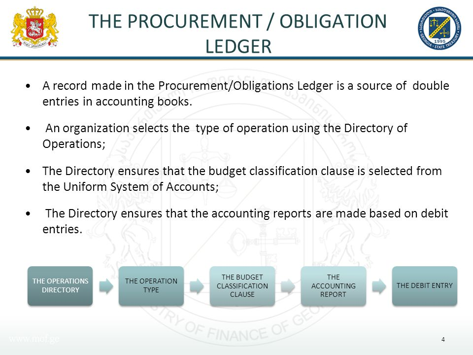THE PROCUREMENT / OBLIGATIONS LEDGER 5 HR MANAGEMENT PERSONNEL PAYROLL DEBT BUDGET /DISBURSEM ENT AGREEMENT GROUNDS FOR LIABILITIES, OTHER DOCUMENTS $ THE ELECTRONIC TENDER SYSTEM PROCUREMENT/ OBLIGATIONS THE SYSTEM AUTOMATICALLY REGISTERS INFORMATION IN THE PROCUREMENT / OBLIGATIONS LEDGER; ANY CHANGE MADE IN THE LEDGER IS AUTOMATICALLY REFLECTED IN THE ELECTRONIC DATA BASE OF THE TREASURY.