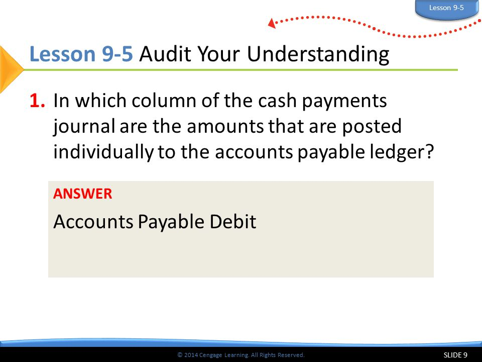 © 2014 Cengage Learning. All Rights Reserved. Lesson 9-5 Audit Your Understanding 1.In which column of the cash payments journal are the amounts that