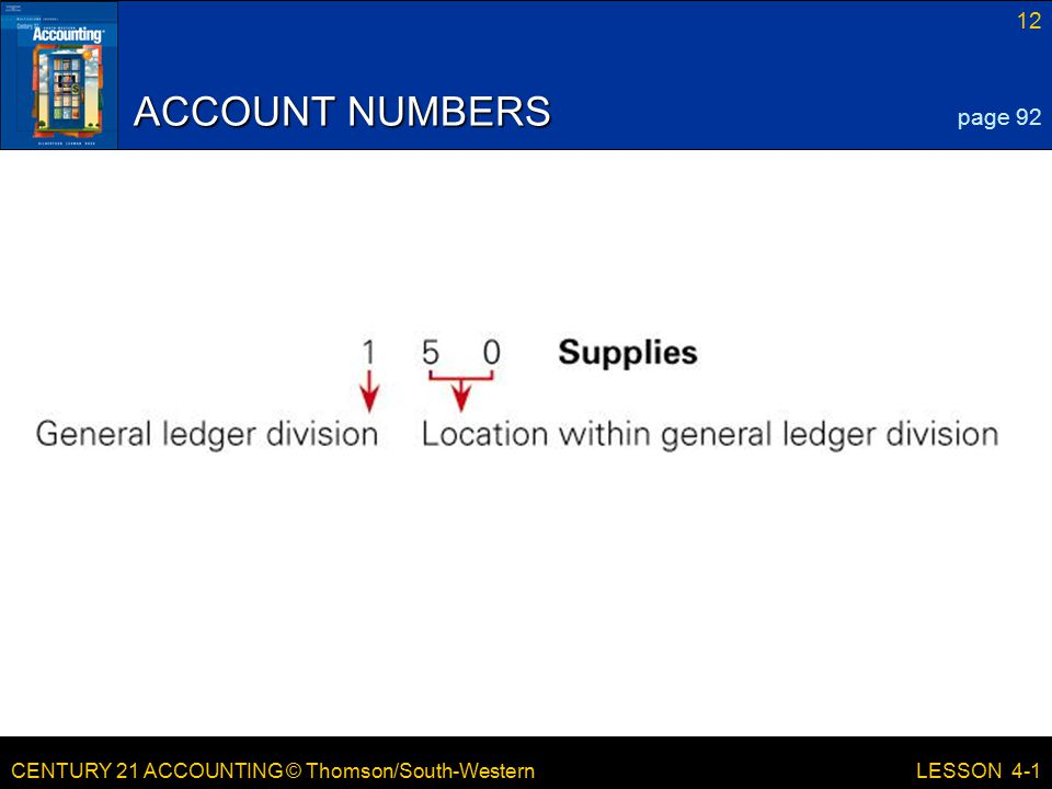 CENTURY 21 ACCOUNTING © Thomson/South-Western 12 LESSON 4-1 ACCOUNT NUMBERS page 92