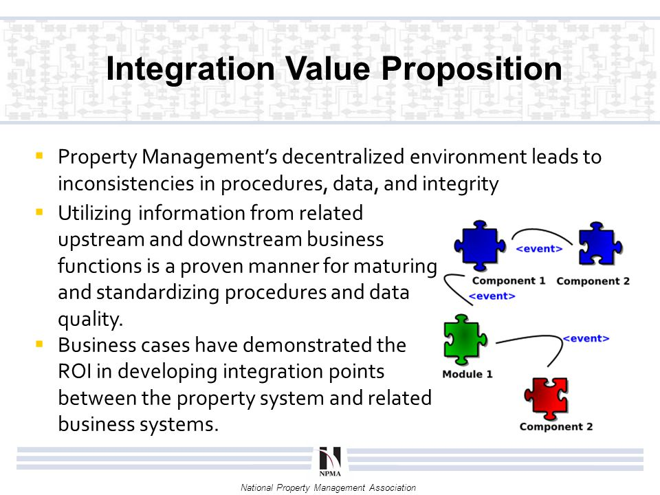 National Property Management Association Getting Started  Identify your project scope  Identify your key stakeholders  Create a Project Plan  Kick-off your project  Apply the Software Development Life Cycle