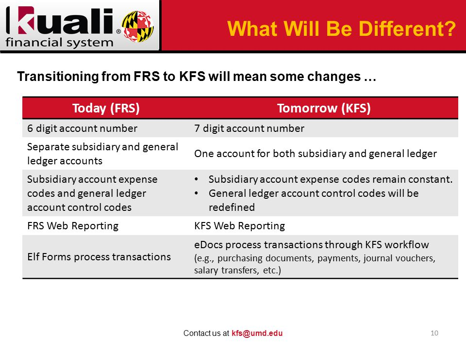What Will Be Different? 10 Contact us at kfs@umd.edu Transitioning from FRS to KFS will mean some changes … Today (FRS)Tomorrow (KFS) 6 digit account