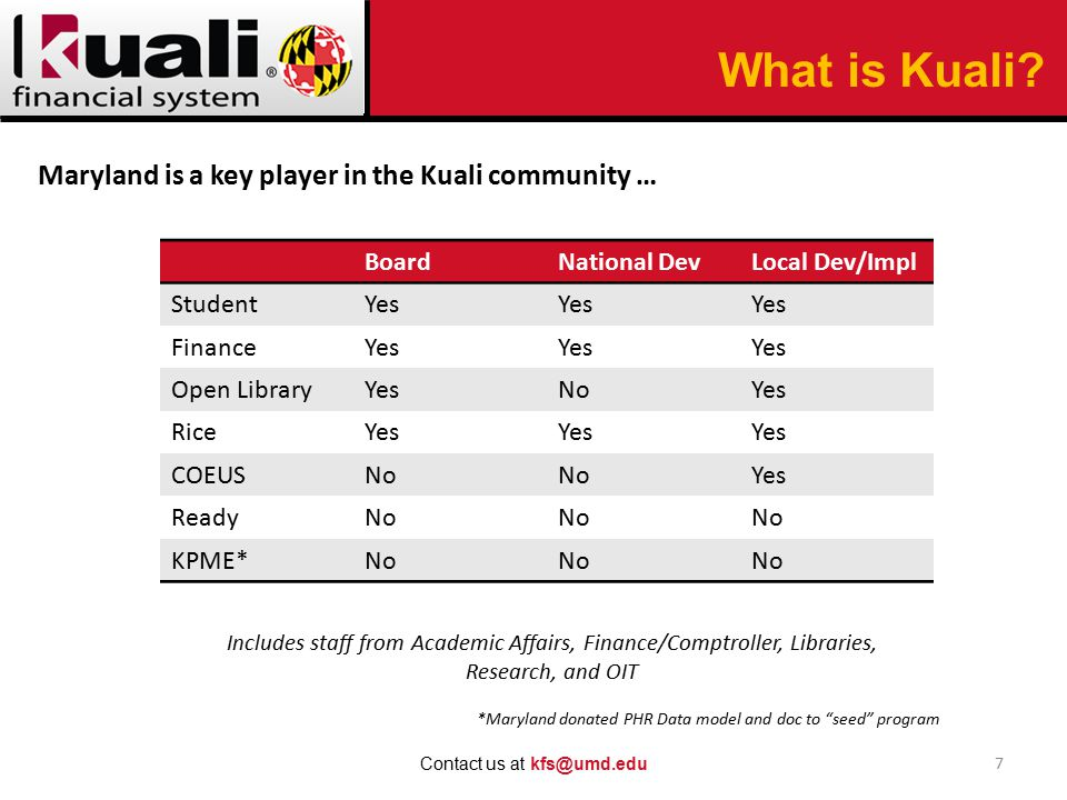 7 Contact us at kfs@umd.edu Maryland is a key player in the Kuali community … BoardNational DevLocal Dev/Impl StudentYes FinanceYes Open LibraryYesNoY