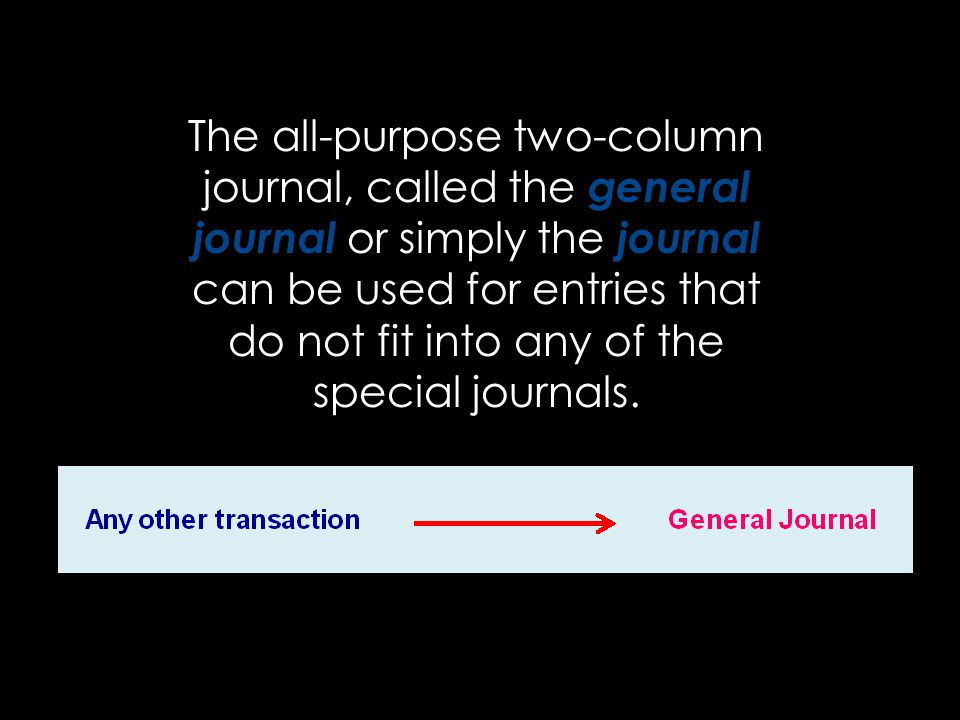 The all-purpose two-column journal, called the general journal or simply the journal can be used for entries that do not fit into any of the special journals.