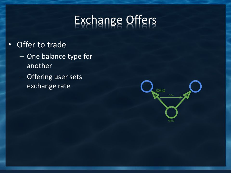 Offer to trade – One balance type for another – Offering user sets exchange rate
