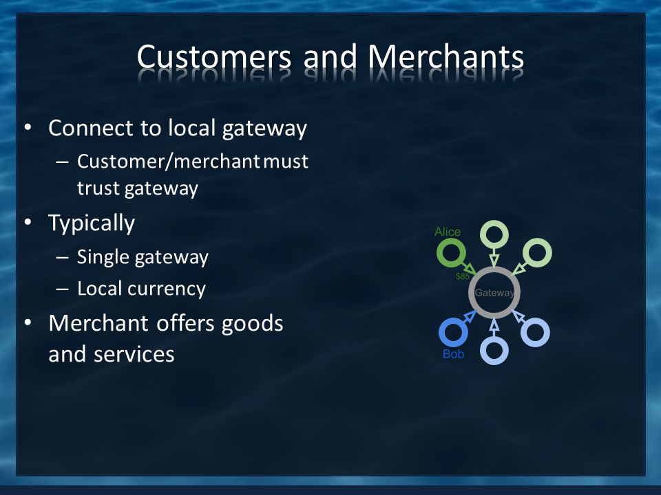 Connect to local gateway – Customer/merchant must trust gateway Typically – Single gateway – Local currency Merchant offers goods and services