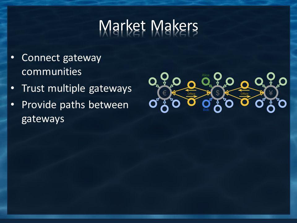 Connect gateway communities Trust multiple gateways Provide paths between gateways