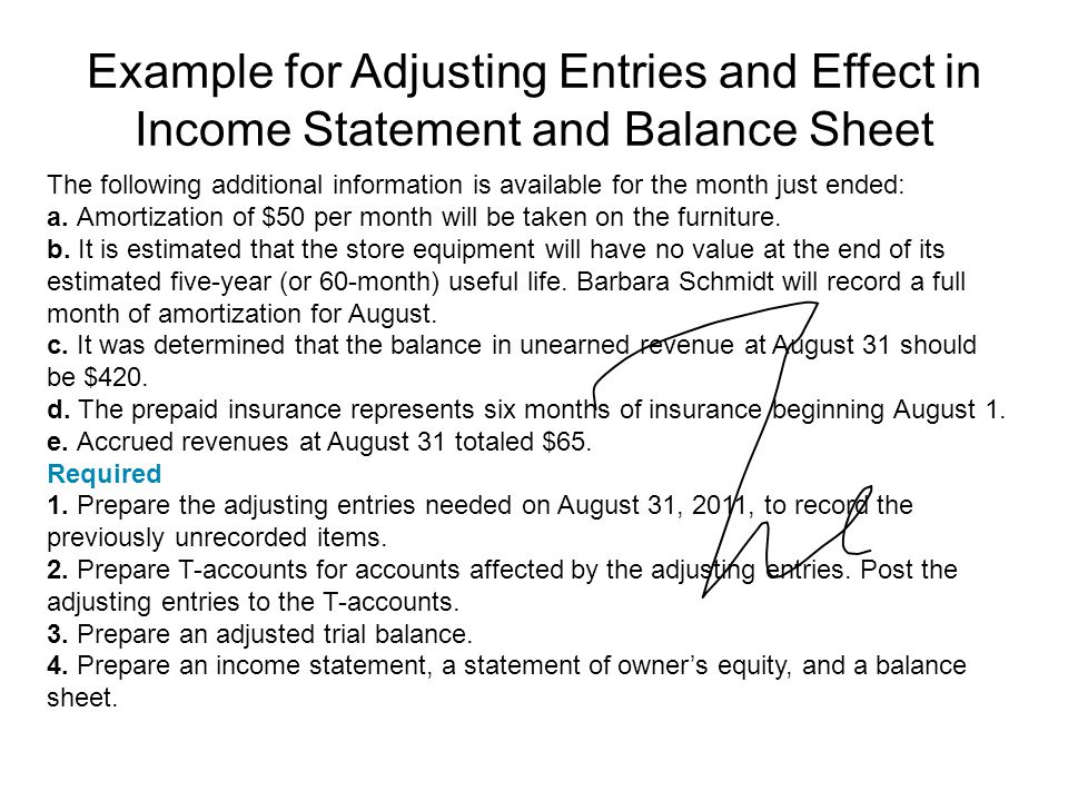 Example for Adjusting Entries and Effect in Income Statement and Balance Sheet The following additional information is available for the month just en