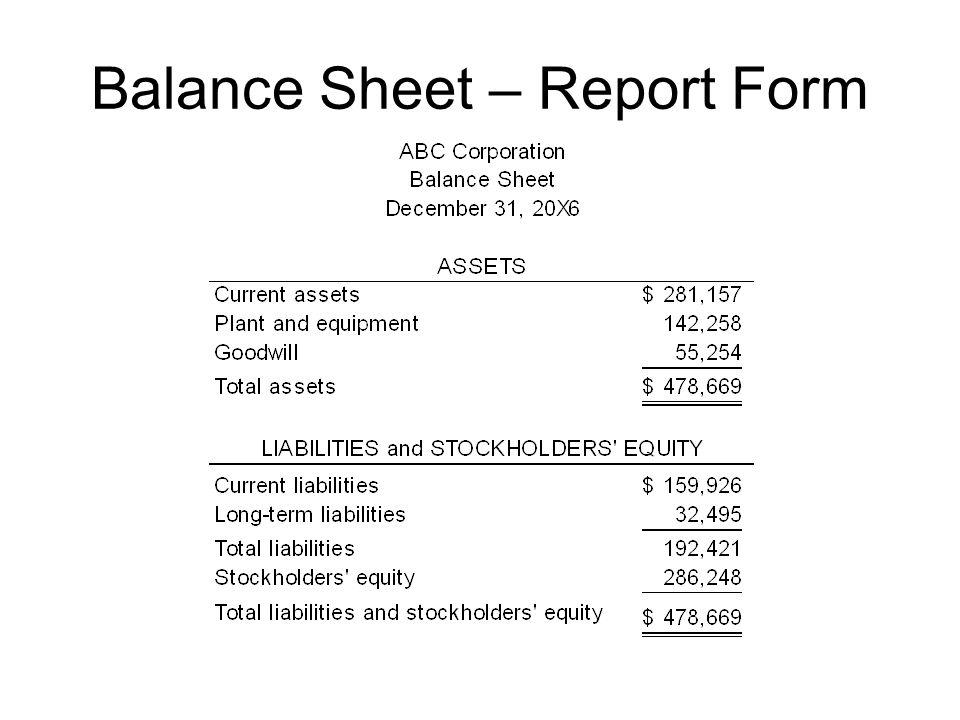 Balance Sheet – Report Form