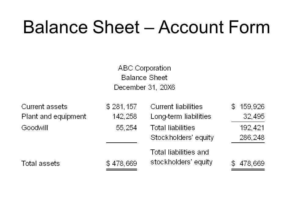 Balance Sheet – Account Form