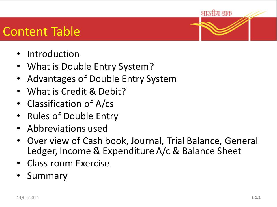 Content Table Introduction What is Double Entry System.