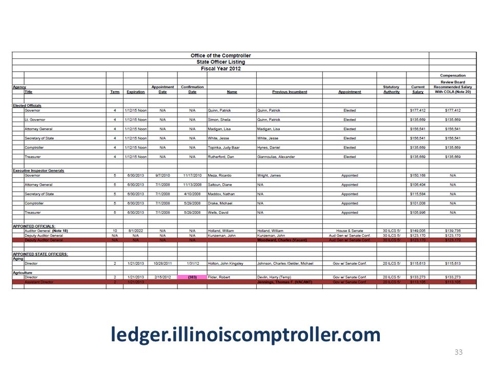 ledger.illinoiscomptroller.com 33