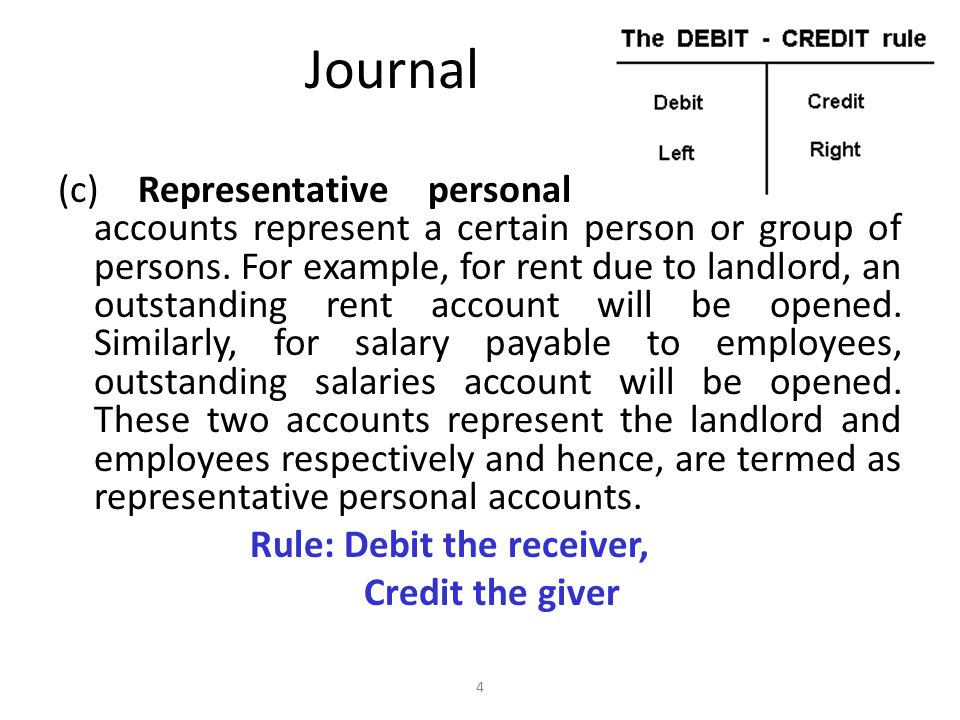 Journal (c) Representative personal accounts: These accounts represent a certain person or group of persons.
