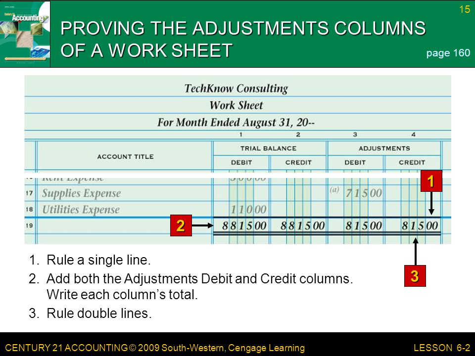 CENTURY 21 ACCOUNTING © 2009 South-Western, Cengage Learning 15 LESSON 6-2 PROVING THE ADJUSTMENTS COLUMNS OF A WORK SHEET page 160 3.Rule double line