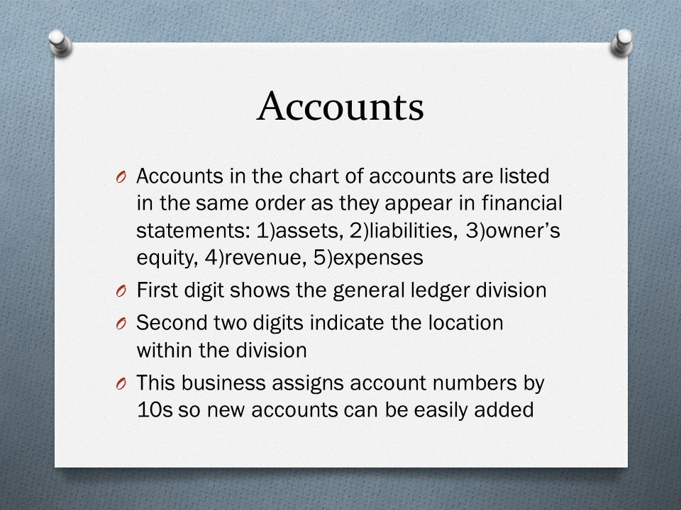 Accounts O Accounts in the chart of accounts are listed in the same order as they appear in financial statements: 1)assets, 2)liabilities, 3)owner's e
