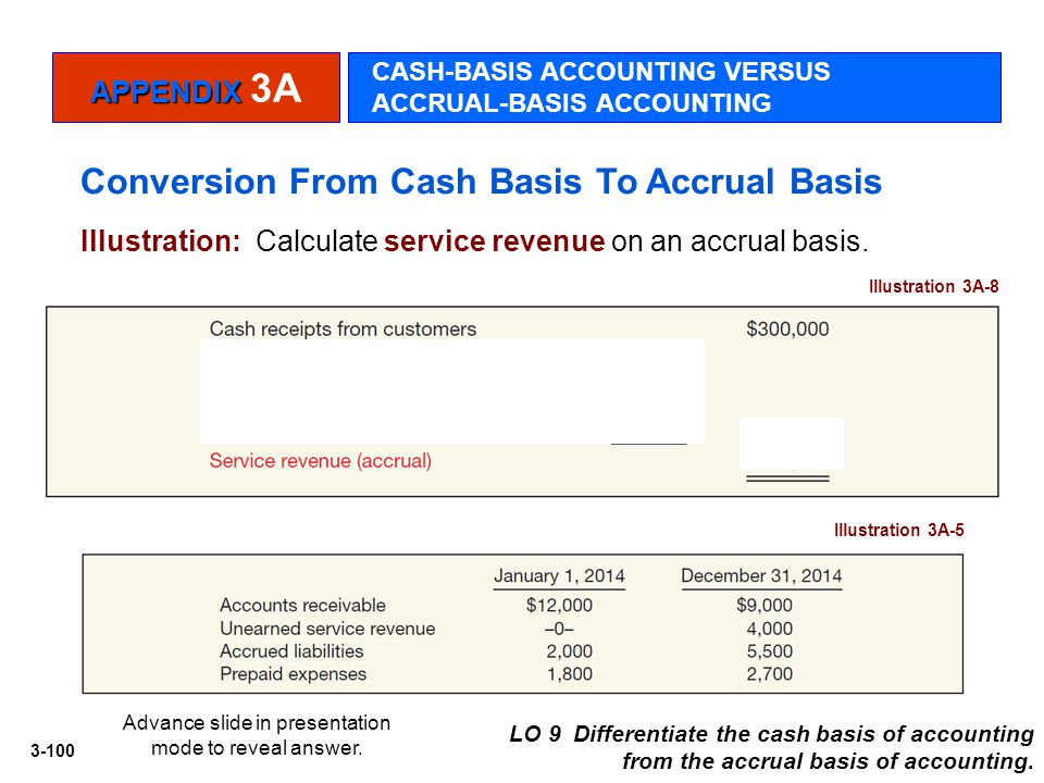 3-100 Illustration: Calculate service revenue on an accrual basis. Illustration 3A-5 Illustration 3A-8 LO 9 Differentiate the cash basis of accounting