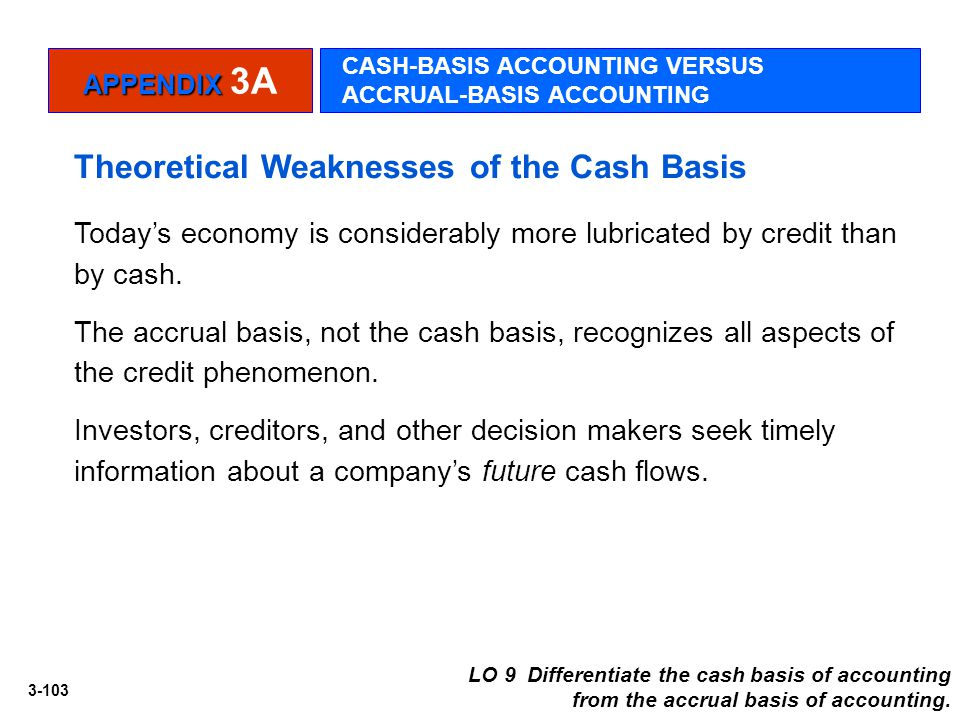 3-103 LO 9 Differentiate the cash basis of accounting from the accrual basis of accounting. Theoretical Weaknesses of the Cash Basis Today's economy i