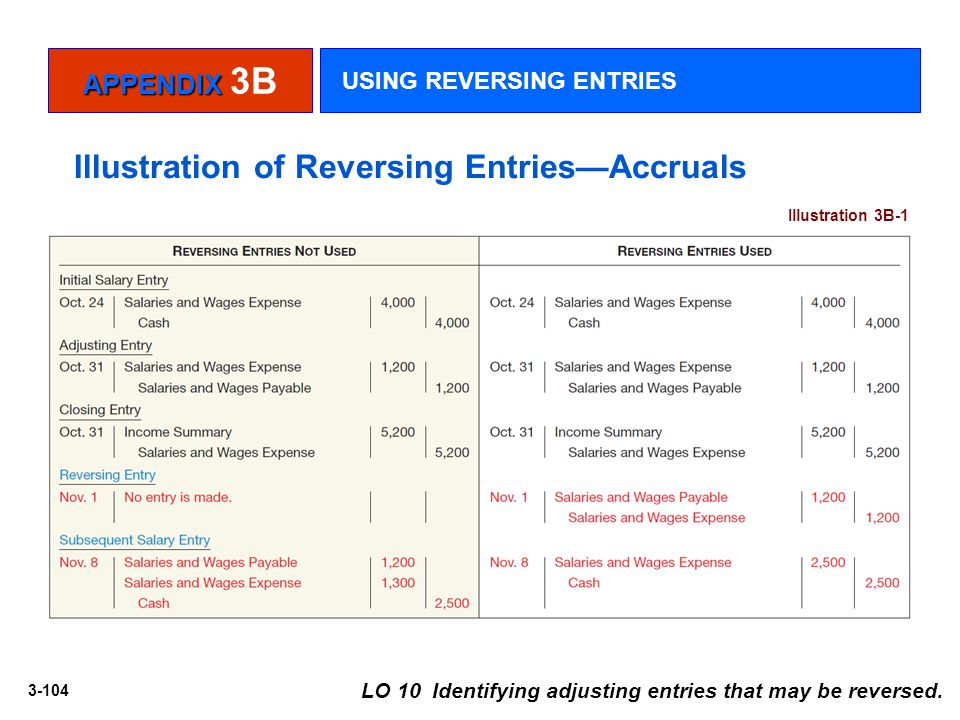 3-104 LO 10 Identifying adjusting entries that may be reversed. Illustration of Reversing Entries—Accruals Illustration 3B-1 APPENDIX APPENDIX 3B USIN