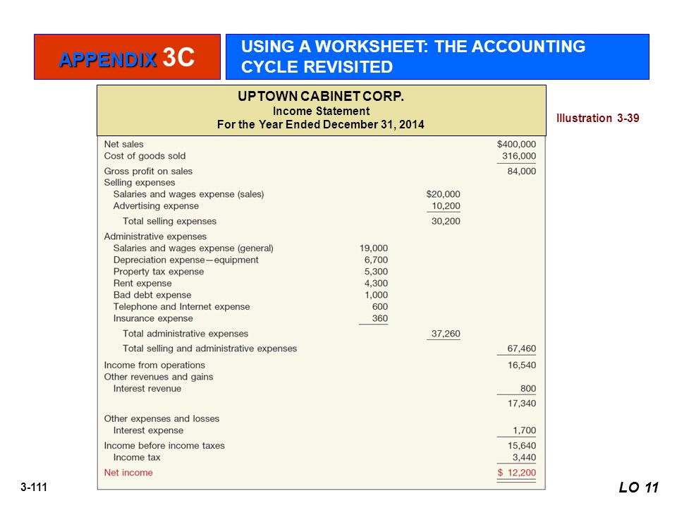 3-111 LO 11 APPENDIX APPENDIX 3C USING A WORKSHEET: THE ACCOUNTING CYCLE REVISITED Illustration 3-39 UPTOWN CABINET CORP. Income Statement For the Yea