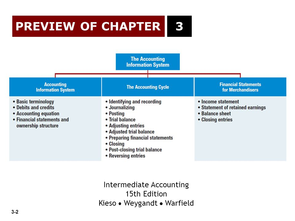 3-2 PREVIEW OF CHAPTER Intermediate Accounting 15th Edition Kieso Weygandt Warfield 3
