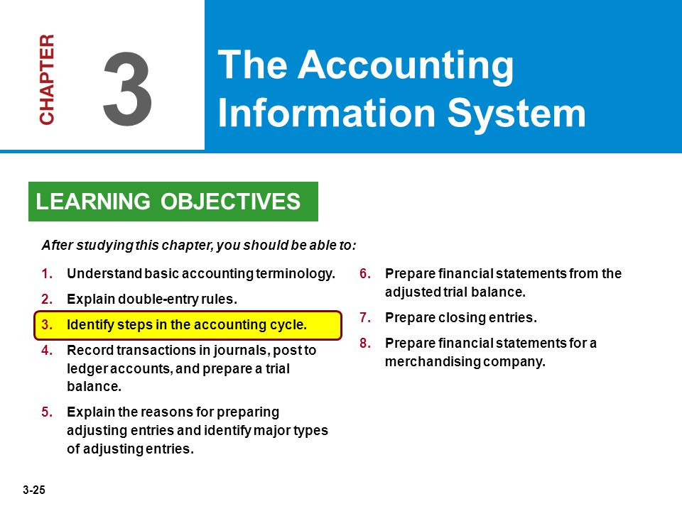 3-25 1. 1.Understand basic accounting terminology. 2. 2.Explain double-entry rules. 3. 3.Identify steps in the accounting cycle. 4. 4.Record transacti