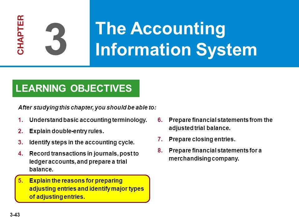 3-43 1. 1.Understand basic accounting terminology. 2. 2.Explain double-entry rules. 3. 3.Identify steps in the accounting cycle. 4. 4.Record transacti