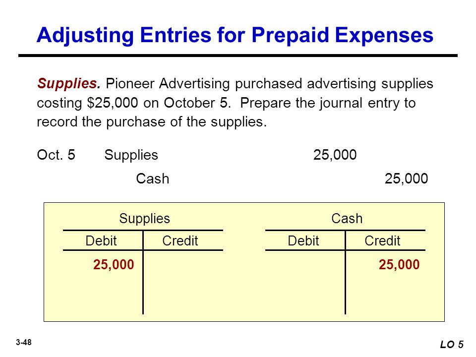 3-48 Supplies. Pioneer Advertising purchased advertising supplies costing $25,000 on October 5. Prepare the journal entry to record the purchase of th