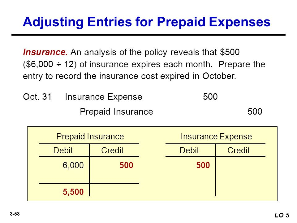 3-53 Insurance. An analysis of the policy reveals that $500 ($6,000 ÷ 12) of insurance expires each month. Prepare the entry to record the insurance c