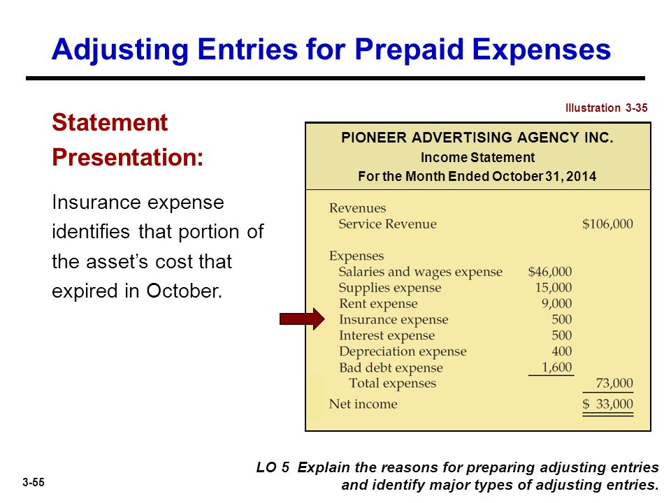 3-55 Statement Presentation: Insurance expense identifies that portion of the asset's cost that expired in October. Illustration 3-35 LO 5 Explain the