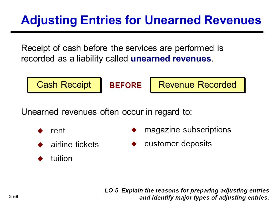 3-59 Receipt of cash before the services are performed is recorded as a liability called unearned revenues.  rent  airline tickets  tuition Cash Re