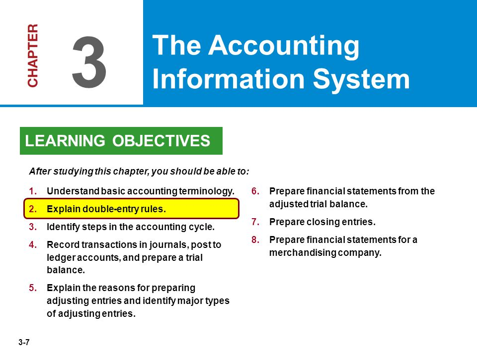 3-7 1. 1.Understand basic accounting terminology. 2. 2.Explain double-entry rules. 3. 3.Identify steps in the accounting cycle. 4. 4.Record transactio