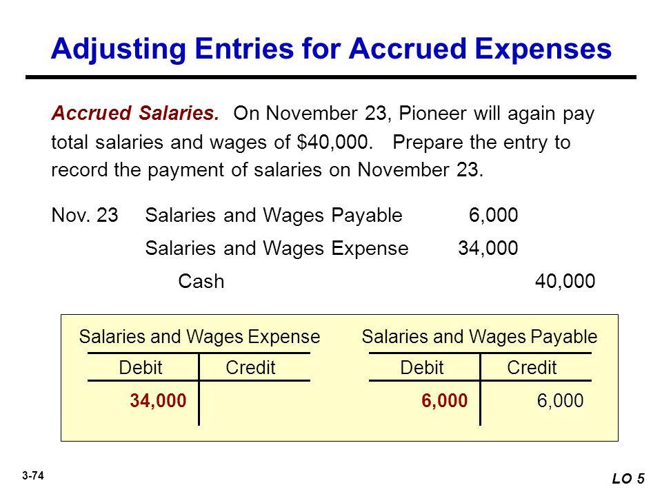 3-74 Salaries and Wages Expense34,000 Salaries and Wages Payable6,000Nov. 23 DebitCredit 34,0006,000 DebitCredit Cash40,000 6,000 LO 5 Salaries and Wa