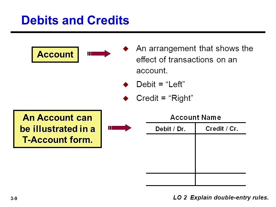 3-70 Interest Payable500 Interest Expense500Oct.