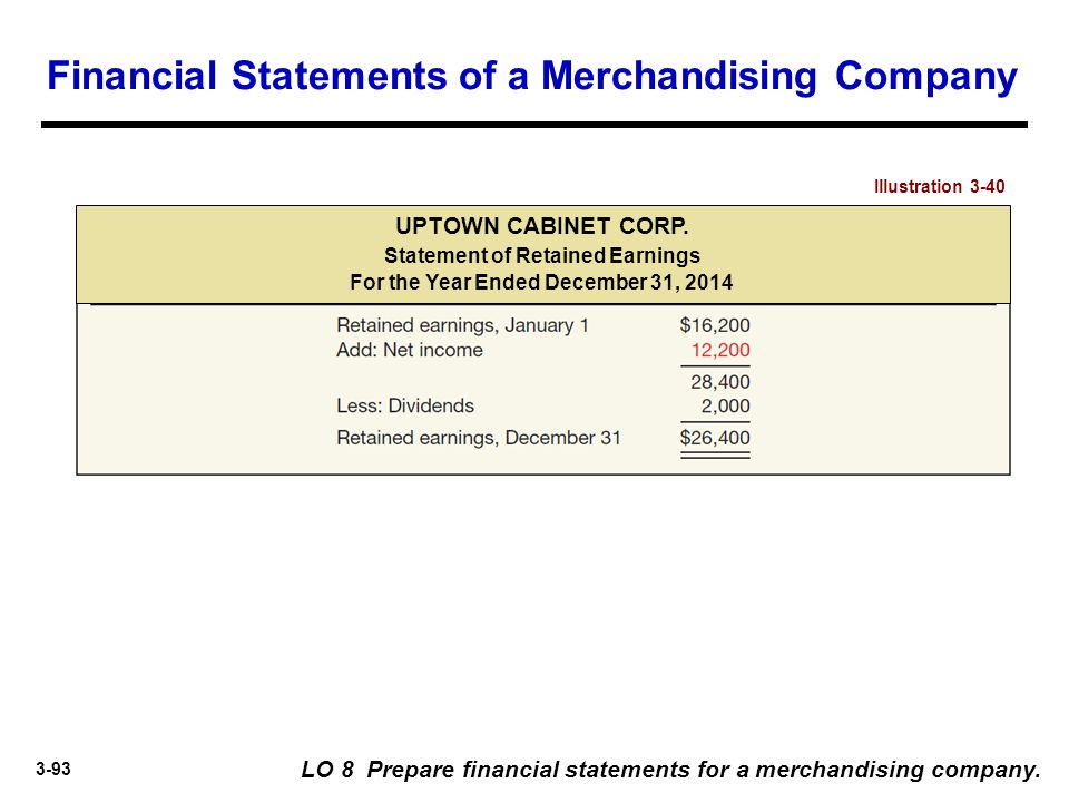3-93 LO 8 Prepare financial statements for a merchandising company. Illustration 3-40 UPTOWN CABINET CORP. Statement of Retained Earnings For the Year