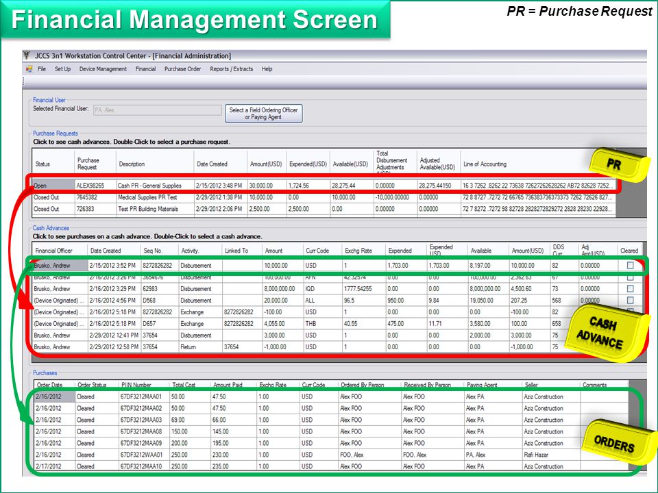 15 Add KO: Device Provisioning W91B4N - 11 - M - AA 01 Contract Type M or W FOO ID # Purchase Order # PIINs 2,308 FOOs ♦ 1,155 POs per FOO ♦ 2.6M POs per DoDAAC