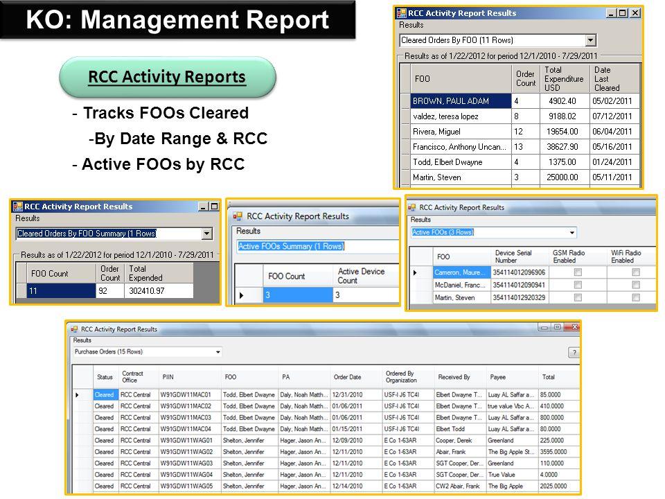 34 Add Active FOO Report KO: Management Report - Management Report to track details on Active FOOs - By RCC