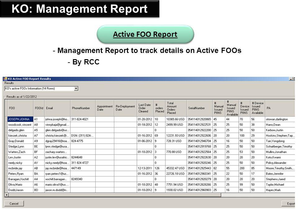 35 Add DA: Management Report Cash Advance Tracking Report